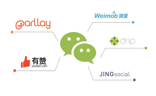 wechat crm strategy | list of some sCRM tools with a comprehensive WeChat integration