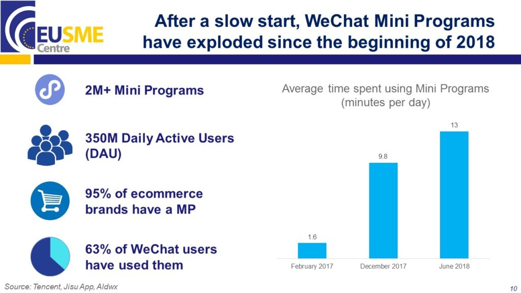 WeChat Mini Programs: a complete tutorial | WeChat Wiki