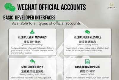 wechat official account developper interface list