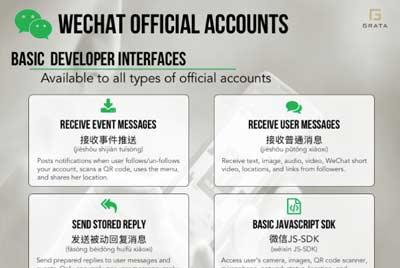 wechat official account developper interface list