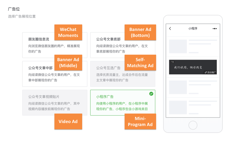 ad format options on WeChat