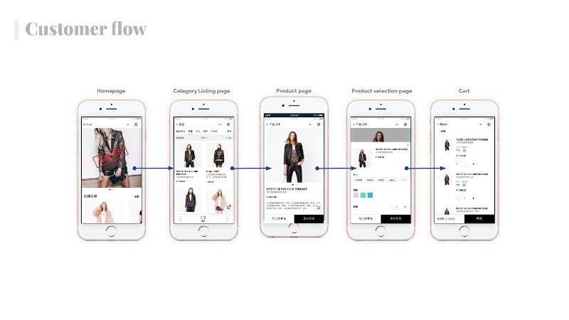 WeChat eCommerce Mini Program: listing to product page userflow | WeChat Mini Program eCommerce