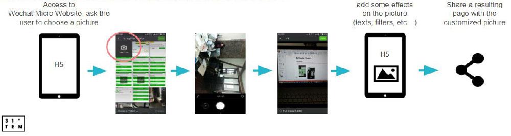 Picture upload & camera | WeChat JS SDK APIs | E-commerce Mini Program | WeChat development